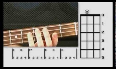 Here I Am To Worship – Bass Guitar lesson