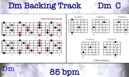 Dm Backing Track How to Improvise Guitar Solos Over Chord Progressions