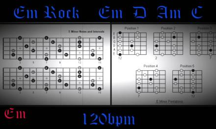 Rock Backing Track for Guitar in Em How to Improvise Perfect Solos Over Chord Changes 120 bpm