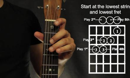 Reading Chord Charts, Scale Charts, and Tablature (Tab) | Beginner Overview 2/10