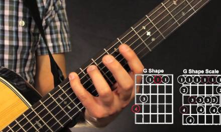 Lydian Dominant Scale (Whole Neck!)