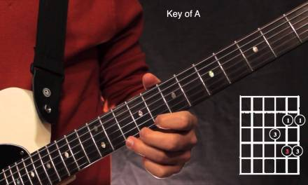 3 Note Blues Soloing