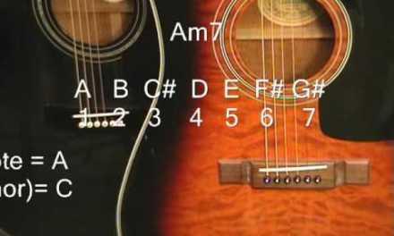 CHORD NAMES – Music Theory WHAT DOES Am7 MEAN? EricBlackmonMusic Guitar Lesson Tutorial