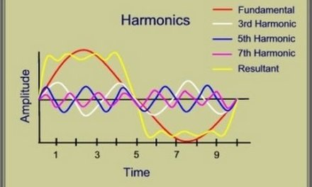 Harmonics / Ruben Diaz modern flamenco guitar lessons / Spain