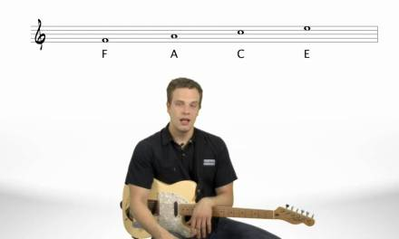 How To Read Guitar Sheet Music – Guitar Lessons