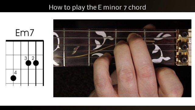 Left Handed guitar lesson, how to play Em7. E minor 7 guitar chord ...