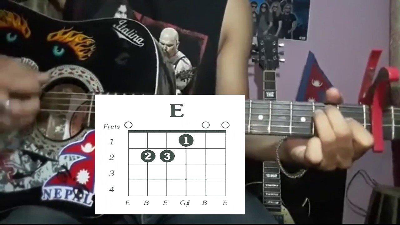 Ae Hello Guitar Lesson Swoopna Suman The Glog