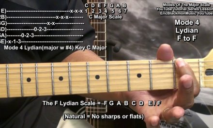 How To Play All 7 Major Scale MODES On Guitar Series LESSON 1 – Origin Of The 7 Modes
