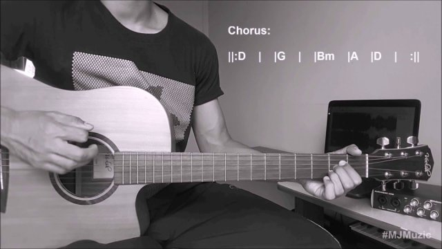 Next To Me (Imagine Dragons) || Guitar Chords Tutorial – MJ || | The ...