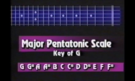 Guitar Basics: How the Major Pentatonic Scale is Derived