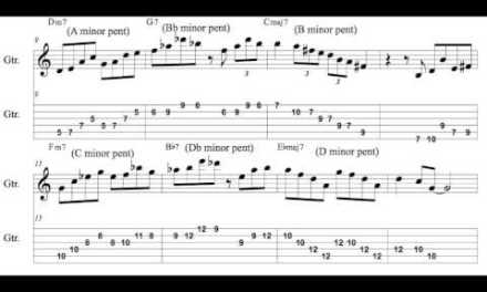 Pentatonic substitutions lesson #2 – Green Dolphin Street