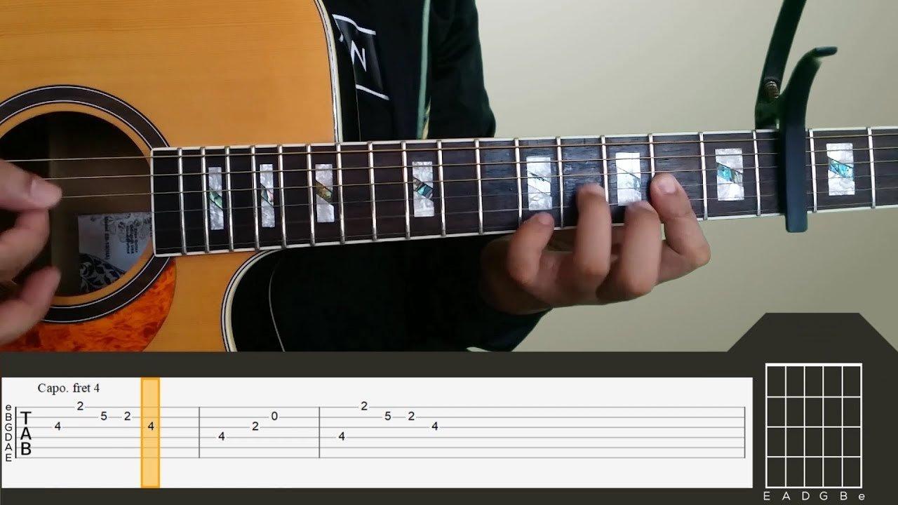 Shanti Dope Nadarang Guitar Tutorial Intro Chords Tabs The Glog