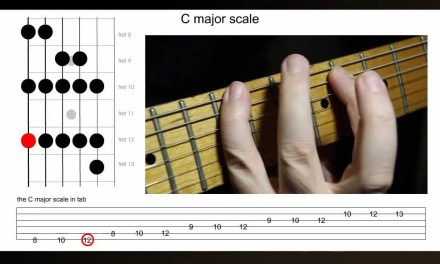 Play a major scale on the guitar – 2 octave 'C' major scale on the guitar