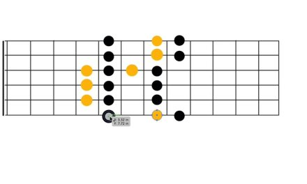 Learn and remember Mixolydian Mode in 5 minutes – Blues Guitar Lessons