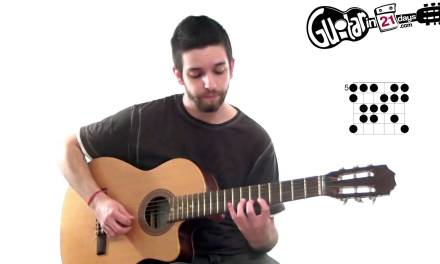 How to Play a Phrygian Dominant Scale on the Guitar