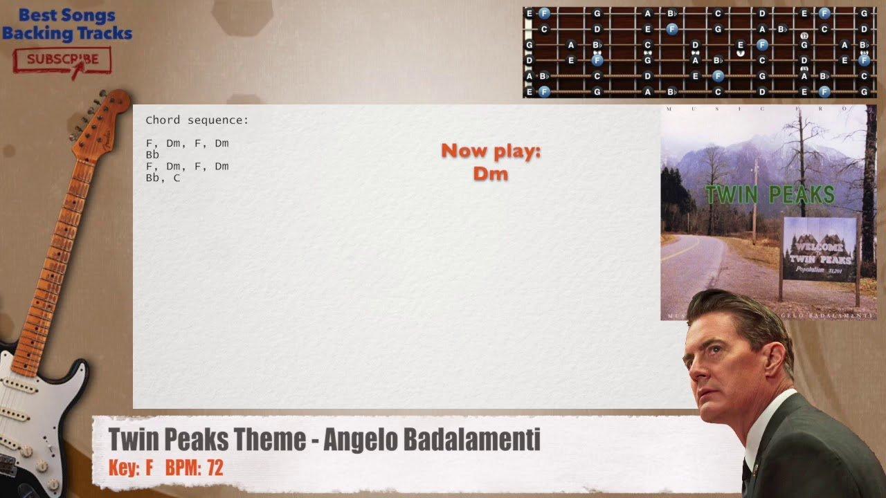 Twin Peaks Theme Angelo Badalamenti Impro Guitar Backing Track