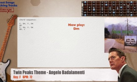 Twin Peaks Theme – Angelo Badalamenti IMPRO Guitar Backing Track with chords and lyrics