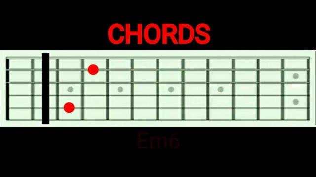 KAHIT AYAW MO NA – This Band (Guitar Chords Tutorial)   The Glog