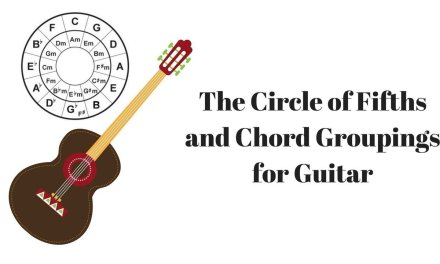 Chord Groupings and The Circle of Fifths for Guitar – Live Music Lesson
