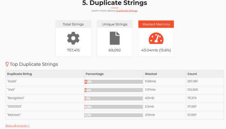 duplicate-strings