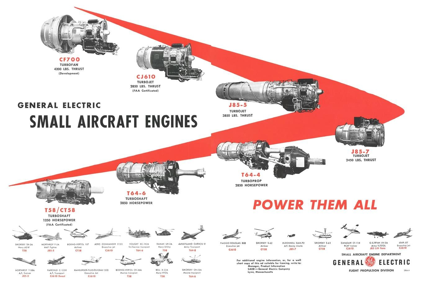 hight resolution of a look at some of the big turboshaft wins