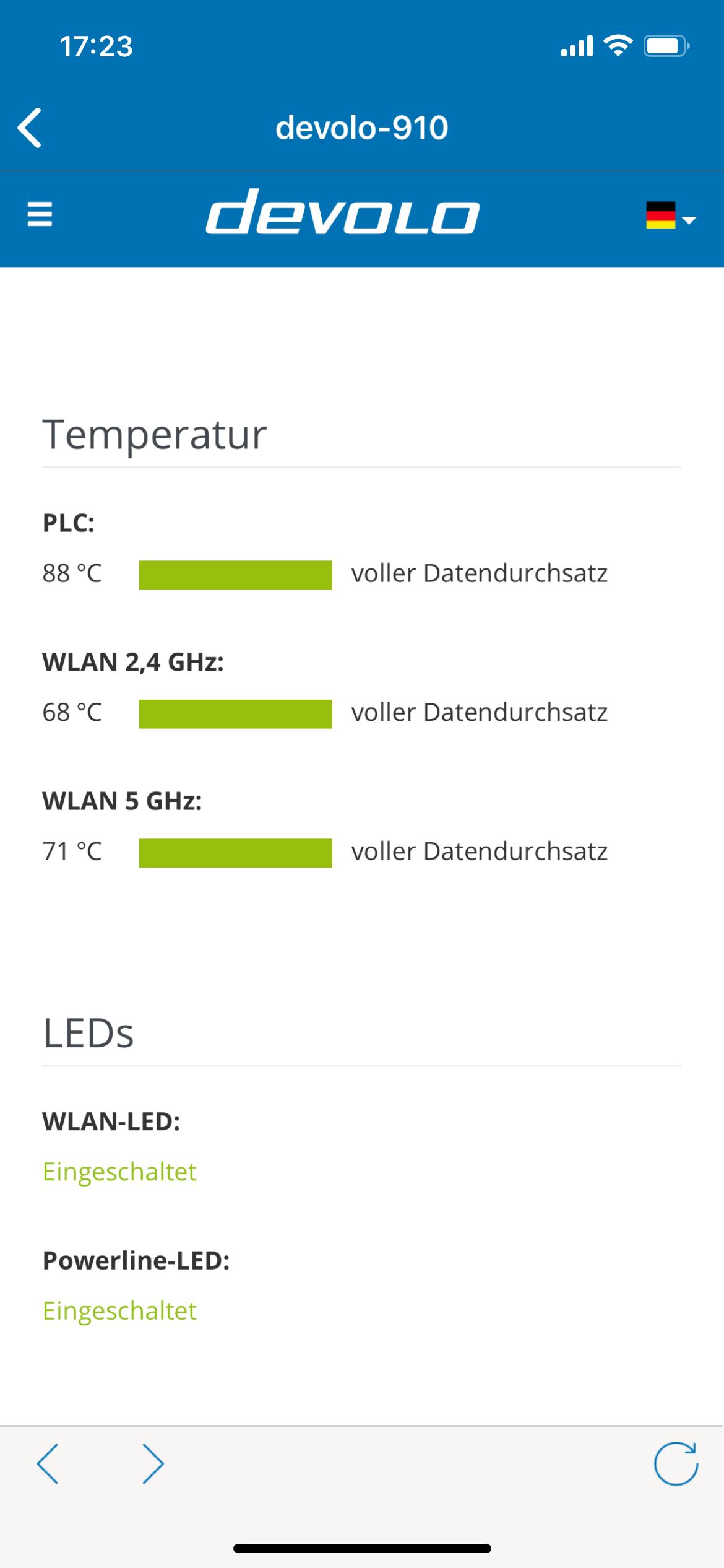 Temperaturkontrolle der Powerline-Adapter