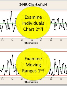 study mr chart before  also critical control characteristics you may not be aware of rh blogmbaacademy