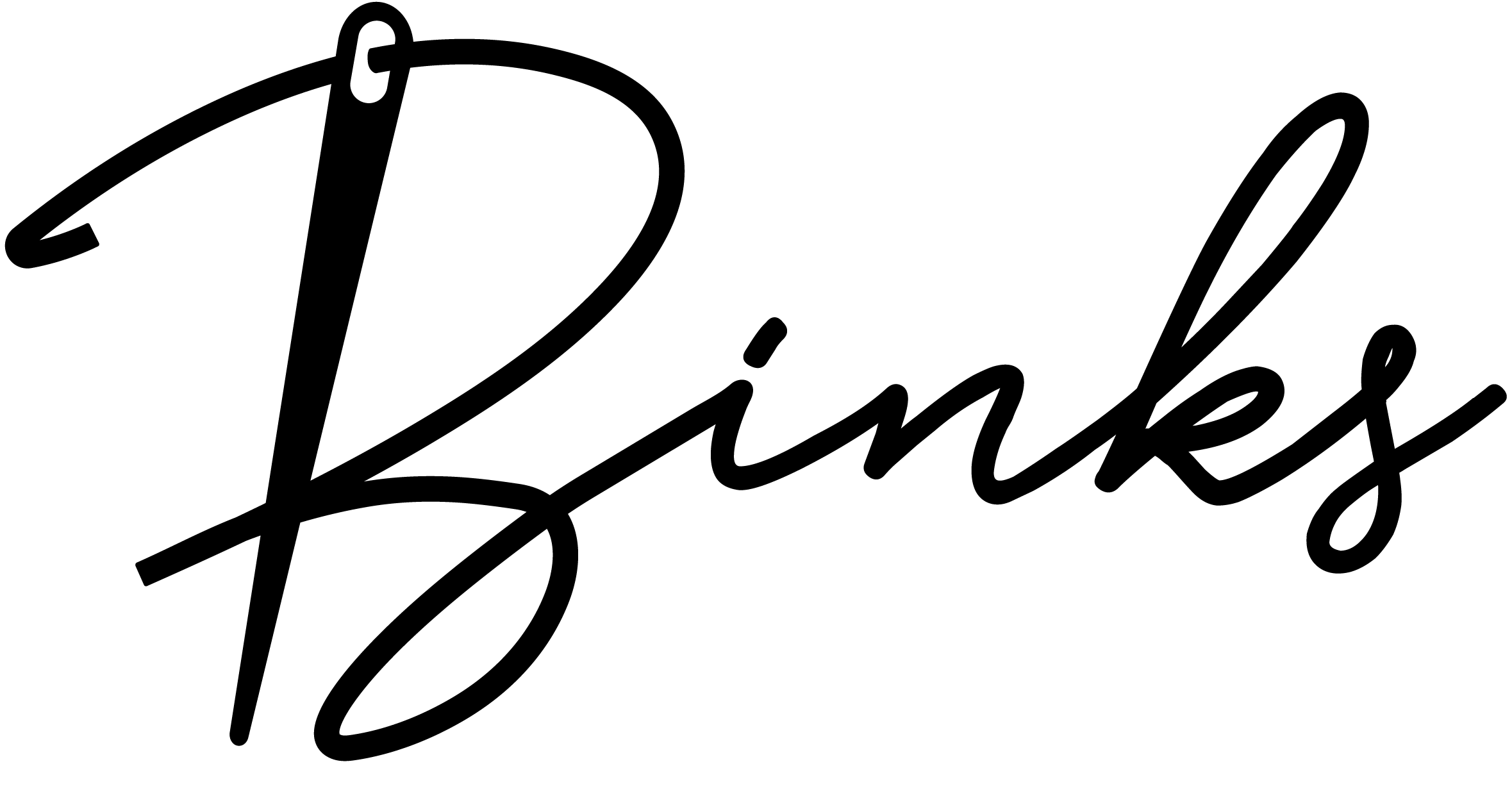 The Binks Blog