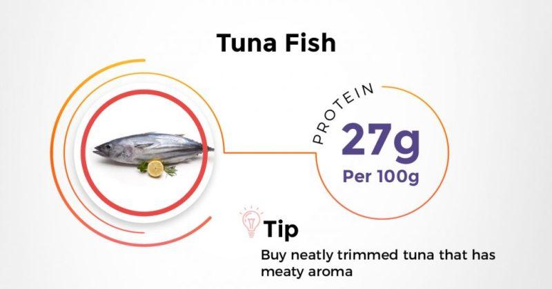 Best Indian protein rich diet - tune fish