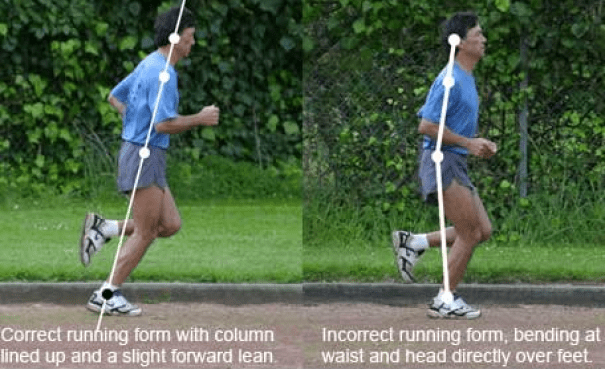 Runner Video Analysis