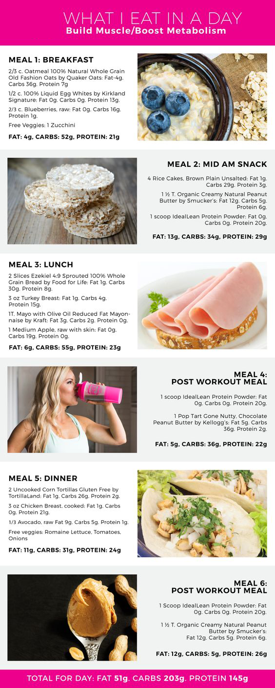 improve your metabolism