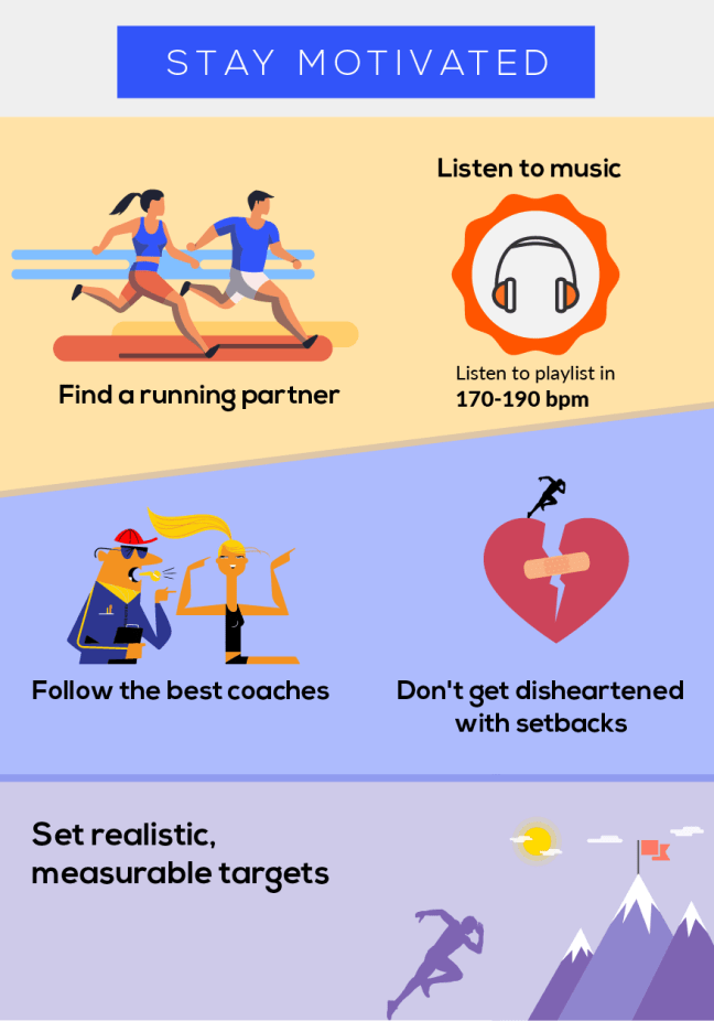 Running Guide for beginners Indian Runners- how to stay motivated