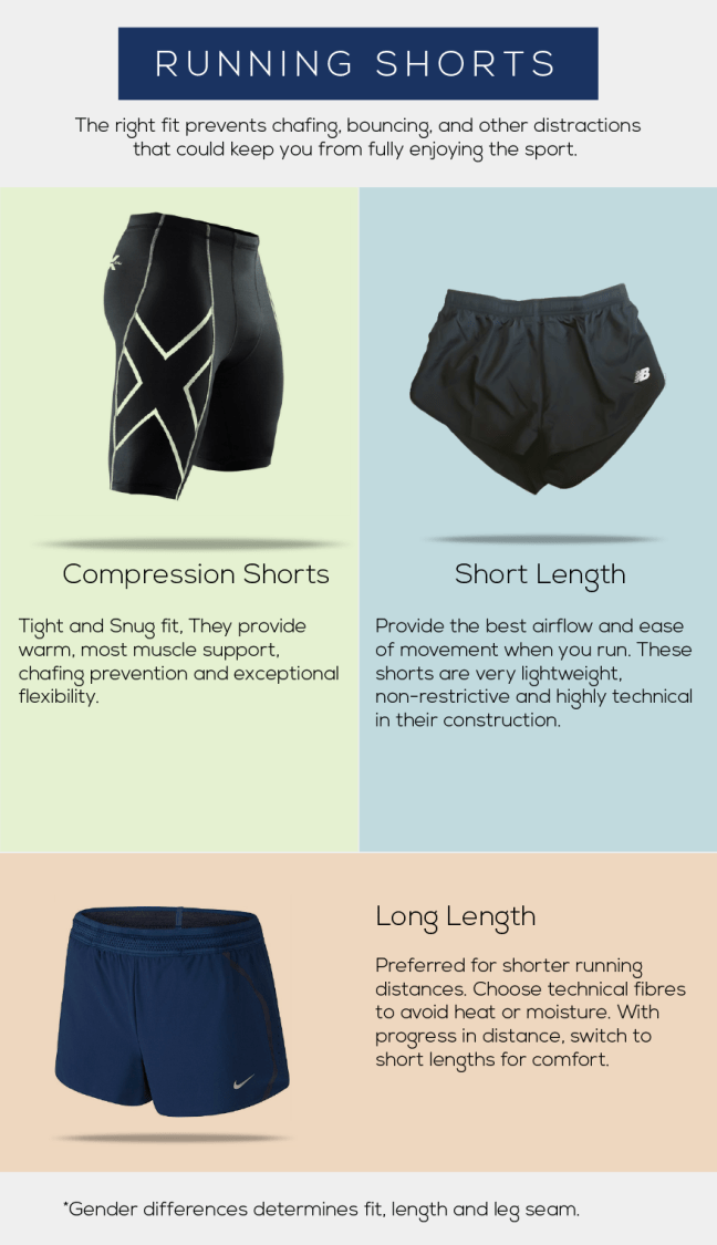 Running Guide for beginners in India - Men and women running Shorts