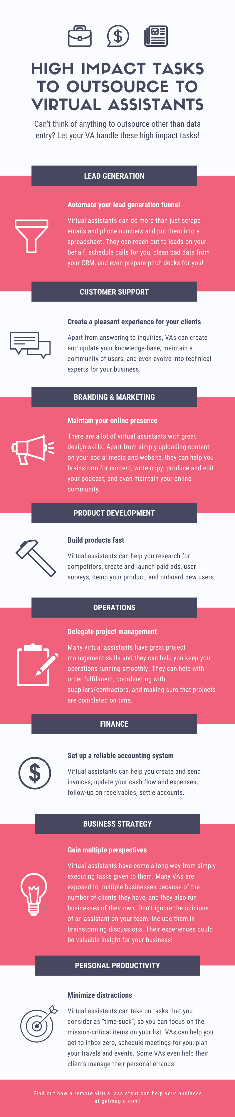 High Impact Tasks and Projects to Outsource to Virtual Assistants