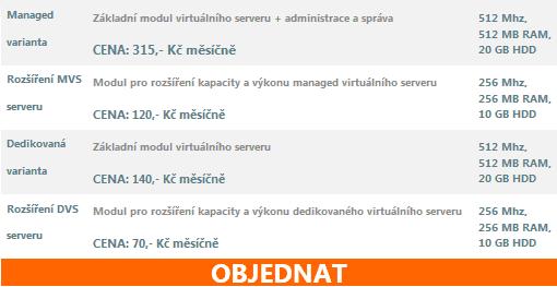 Ceny virtuálních serverů