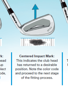 Lie angle also  guide to understanding the ping fitting process globalgolf blog rh blogobalgolf