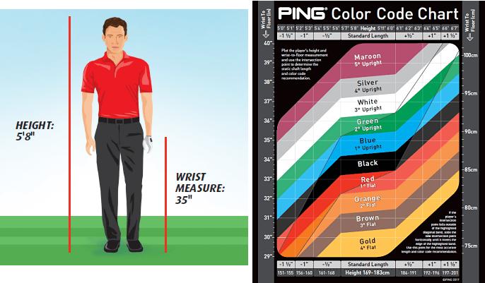 Ping Color Chart Ofertasvuelo