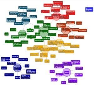 Illustration über Vernetzungen - Bildquelle:http://direkte-demokratie.de/tabelle/weiter/statistik.htm