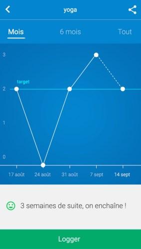 Analyser ses résultats sur goalmap
