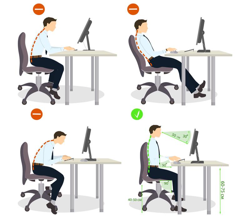 position ergonomique pour éviter le mal de dos au bureau