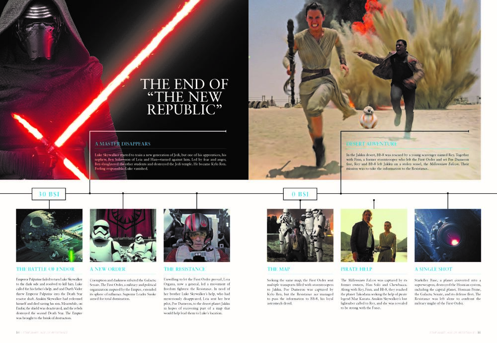 starwars_ageofresistance_spread1 ComicList Previews: STAR WARS THE AGE OF RESISTANCE THE OFFICIAL COLLECTOR'S EDITION HC