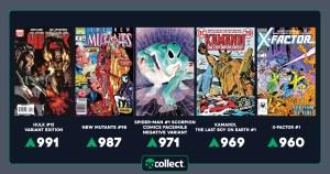 072121C-300x158 Hottest Comics 7/21: Red She-Hulk and Deadpool