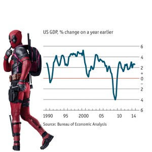 Deadpool-1990sUSeconomy-300x300 Five Reasons Why We are Not in a Collecting Bubble