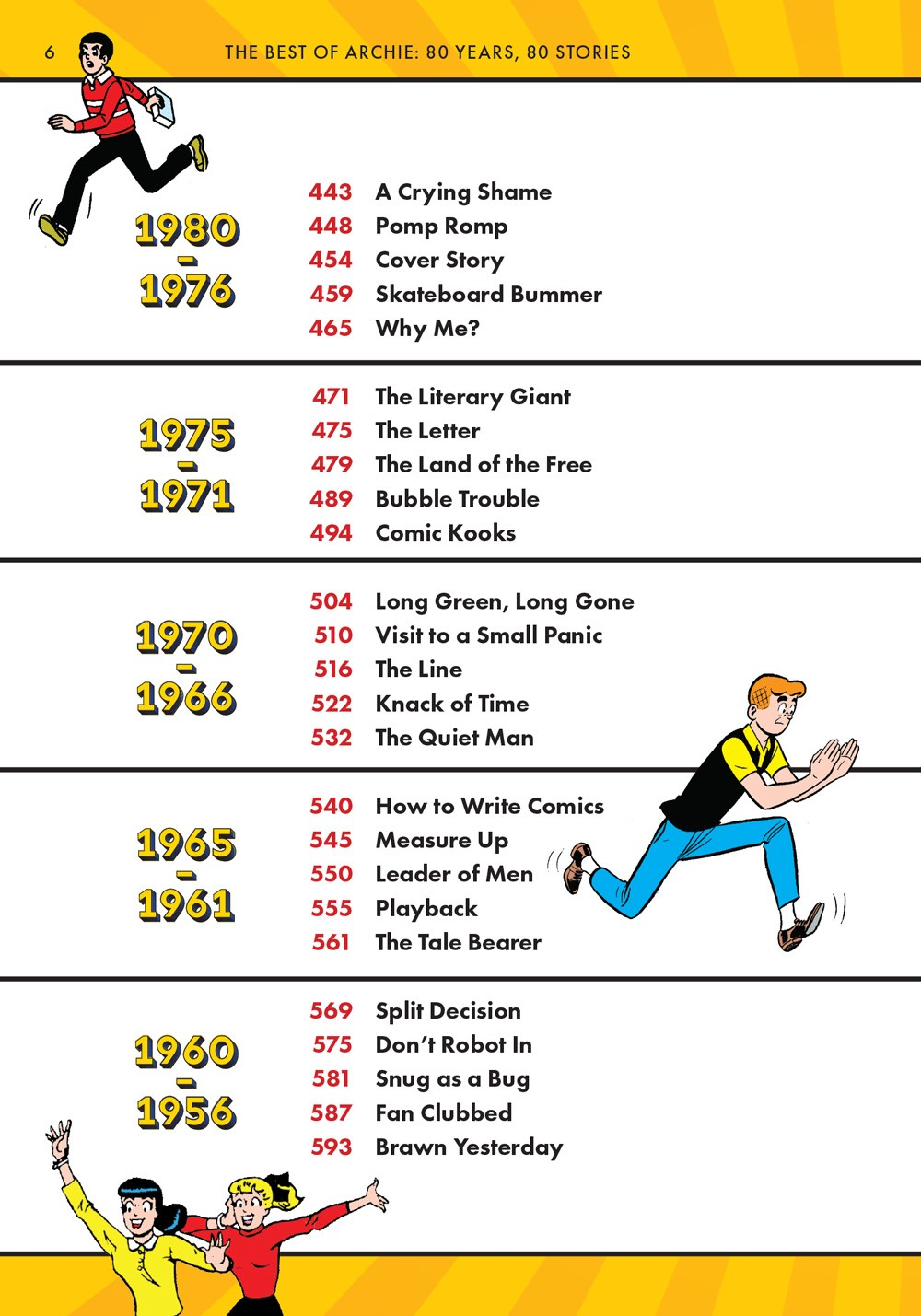 TheBestOfArchieComics_80Years80Stories_ToC3 ComicList Previews: THE BEST OF ARCHIE COMICS EIGHTY YEARS EIGHTY STORIES TP