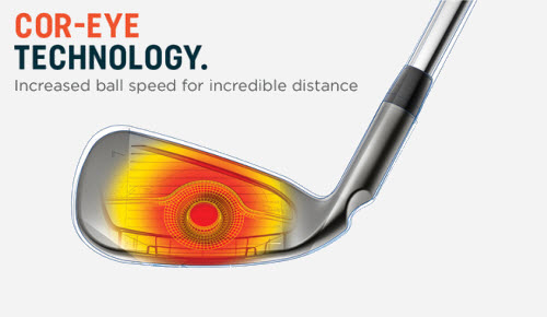PING GMax COR-Eye Technology