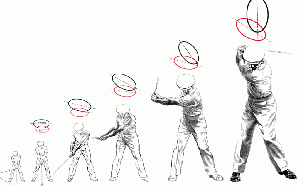 Two Planes on Backswing, image: golfergeeks.com