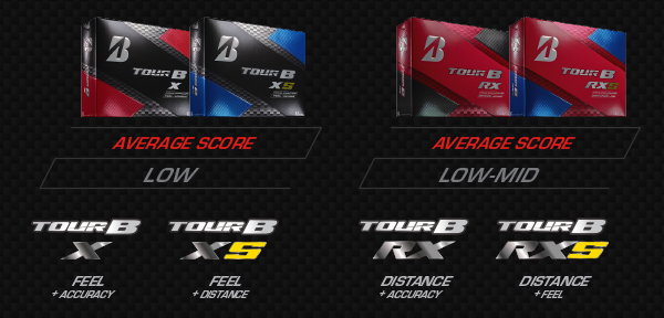 Tour B Series Golf Ball Features