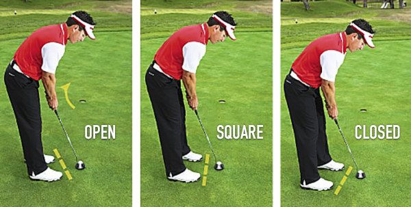 Open, Square, and Closed Golf Stances for Putting, image: ubergolf.net