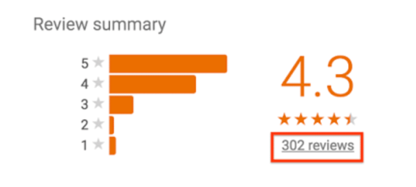 Google Review Summary