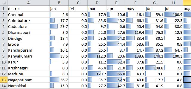 chart-bars